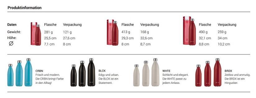 Produkt-bersicht574e8690bde0f